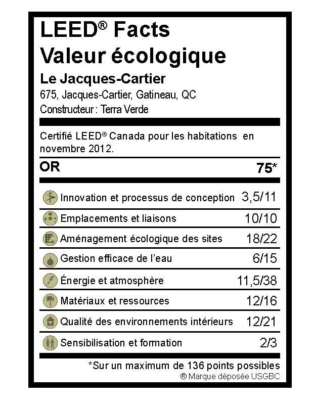 Valeur écologique 675 Jacques-Cartier